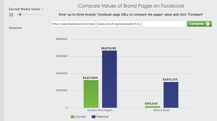Vitrue's Social Page Evaluator