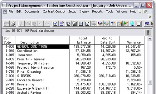Handy dashboards and helps to quickly produce project cost estimates
