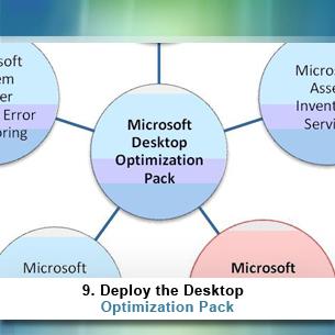 9. Deploy the Desktop Optimization Pack