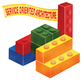 Best Practices 2005: Service-oriented architecture