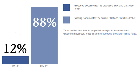 how to see facebook poll results